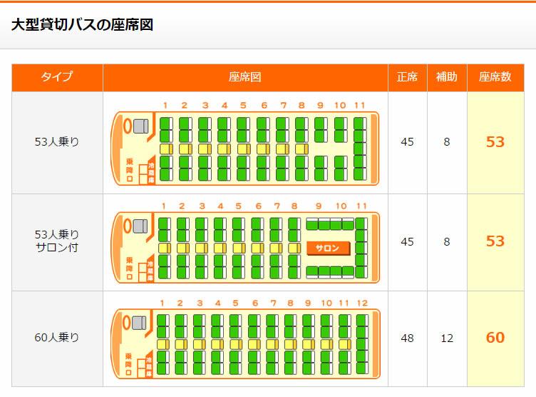 charter bus seat arrangements - large (japanese)
