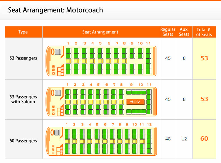 charter bus seat arrangements - large (english)