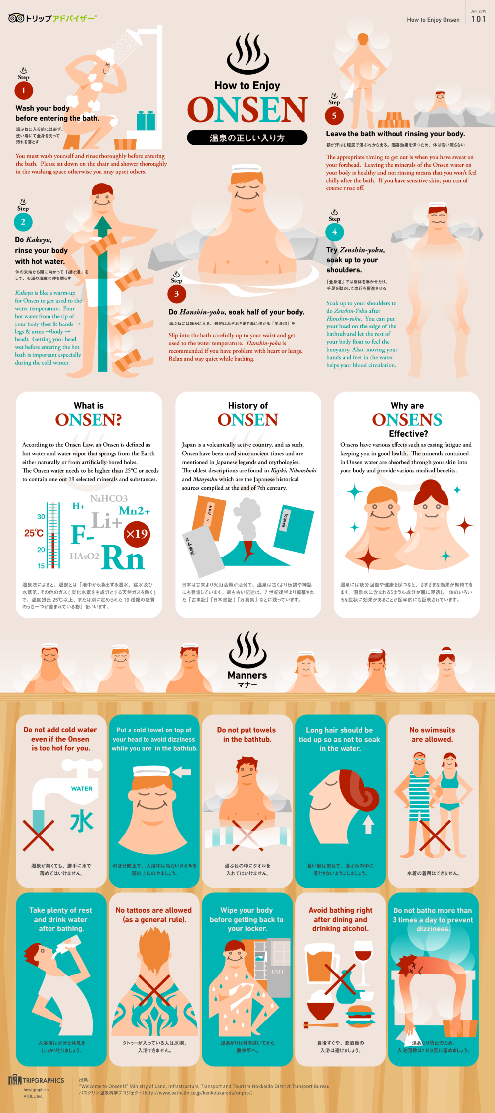 onsen etiquette / manners by tripgraphics